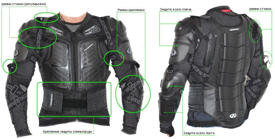 Мото защита моточерепаха
